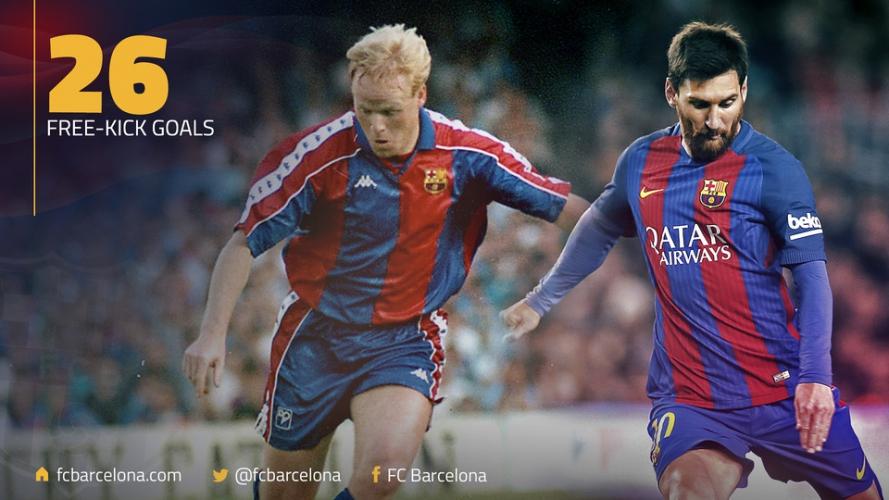 Leo Messi vs Ronald Koeman
